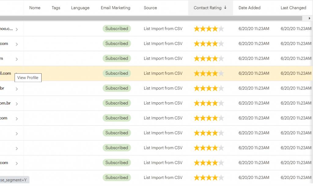 Classificação da lista de email marketing