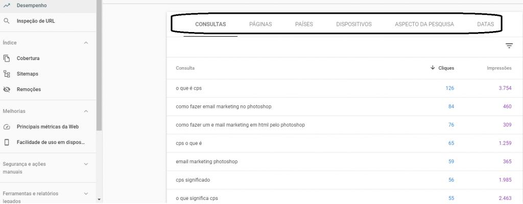 Google Search Console com estratégia de palavra chave
